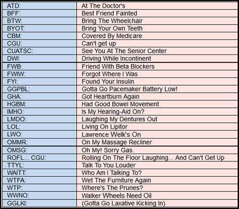 Sneaky teen texting codes what they mean, when to worry jpg 660x579