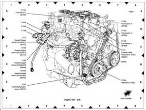 Ford escort questions why is my car overheating cargurus gif 576x436