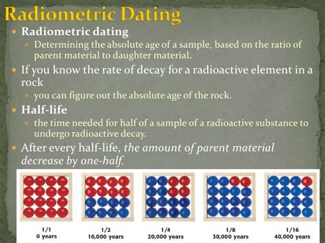 radiometric dating earth rocks that look jpg 728x546