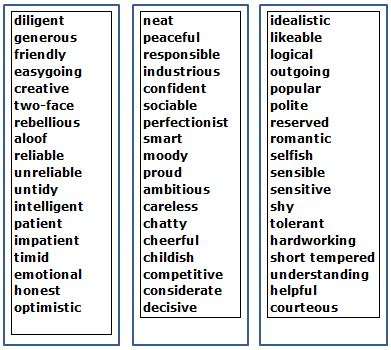 Good personal qualities list of personal qualities for png 391x350