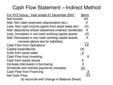 Method statement essay png 1500x1125