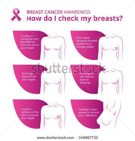 Breast cancer checking jpg 450x470